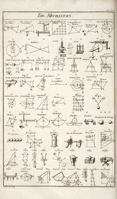 vintage bottle engineering drawings - Google Search