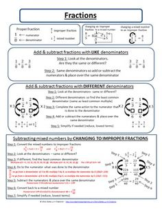 Fractions Reference Sheet ~  This reference sheet provides step-by-step methods for: Adding, Subtracting, Multiplying, & Dividing fractions.  No prep!  Ready to print for student notebooks. Suggestions: -Encourage students to keep in a sheet protector-Print at a reduced size for interactive notebook