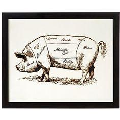 vintage pig butcher chart - Google Search