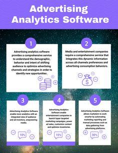 Google Analytics, Business Intelligence, Competitor Analysis, Software, Advertising, Amazing, Top, Inspiration, Biblical Inspiration
