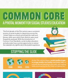 The-Importance-of-Social-Studies-in-the-Common-Core-Infographic