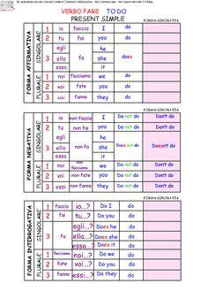 Verbi inglesi | AiutoDislessia.net