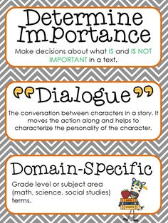 Are you displaying the Common Core ELA academic vocabulary words for your students to reference? This chevron Common Core ELA word wall set is perfect for display in your 3rd-6th grade classroom! Set includes 195 Common Core words with definitions and visuals. This is a MEGA bundle for a reasonable price! $ #wildaboutfifthgrade