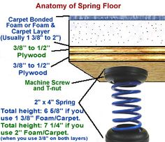Floors Spring And Woods On Pinterest
