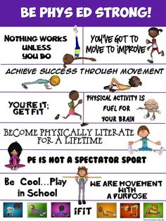 PE Poster: Be Phys Ed Strong   Poster