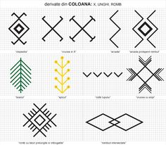 cusaturi traditionale romanesti Old Symbols, Ancient Symbols, Embroidery Motifs, Embroidery Designs, Henna, Romanian Lace, Symbolic Tattoos, Beading Patterns, Blackwork