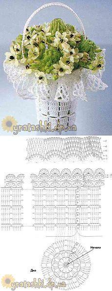 Romance with a crochet: Crochet Easter Crochet Vase, Diy Crochet Basket, Thread Crochet, Filet Crochet, Crochet Gifts, Crochet Motif, Crochet Designs, Crochet Flowers, Hobbies And Crafts