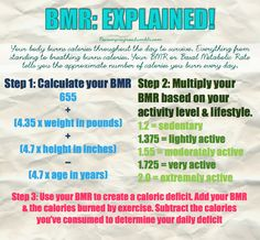"""piecesinprogress: """" Knowing your BMR is really important because it is the amount of calories your body absolutely needs. Any less and you risk putting your body into starvation mode. Easy Weight Loss, Healthy Weight Loss, Lose Weight, Fitness Diet, Health Fitness, Health And Wellness, Health Tips, Basal Metabolic Rate, Good Fats"""