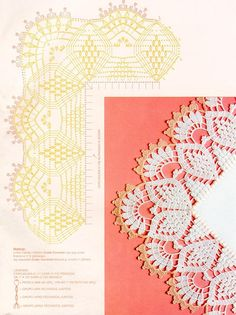 Crochet edging for fabrics. More Patterns Like This!