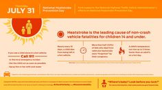 Today is National Heatstroke Prevention Day. Did you know that on a hot day, a child's temp heats up to 5 times faster than an adult's does? Today Is National, Ford News, Ford Motor Company, Hot Days, Children, Times, United States, Lost