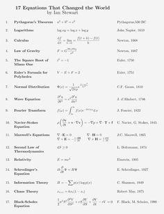17 equações que mudaram o mundo