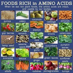 Intake of amino acids during weight loss insures maintenance of muscle mass while losing fat. #nutrition #weightloss #nutritioussnacks  http://on.fb.me/1a9cigi