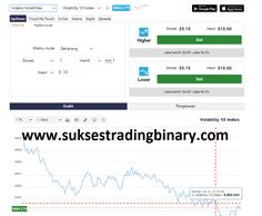 Baru ! Indeks Volatilitas 10 di Binary.com ~ Gratis Panduan Sukses Trading Binary.com