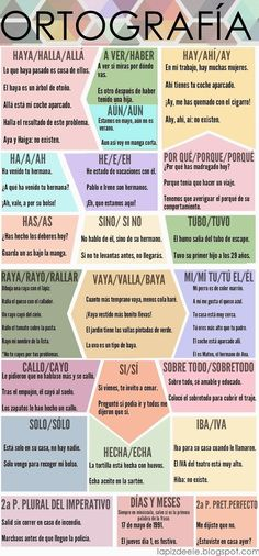 Spanish words that are pronounced the same but are written differently // Palabras que es español se pronuncian igual, pero se escriben diferentes. Spanish Grammar, Spanish Vocabulary, Spanish Words, Spanish Teacher, Spanish Classroom, Spanish Lessons, Teaching Spanish, Spanish Language, Learn Spanish