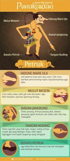 Petruk Infogrphic #warisanpunakawan #punakawan #heritage #wayang #wayangkulit #budaya #culture #puppet #shadowpappet #semar #gareng #petruk #bagong #indonesia #jogja #kampanyebudaya #budayaindonesia #wayangheritage #java #infographic #infografis #history #atribut