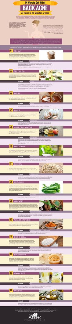 14 Ways to Get Rid of Back Acne (Bacne) At Home in 20 Minutes or Less – Keeva Organics Back Acne Remedies, Back Acne Treatment, Happy Skin, Skin Tips, Infographic, Organic, Skin Care, Natural Beauty