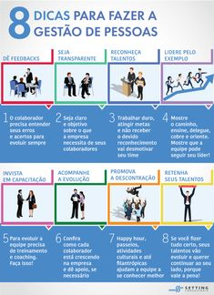 Alta Performance, Digital Marketing Business, Team Coaching, Kaizen, Business Intelligence, Study Notes, Business Management, Human Resources, Self Development