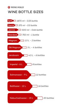 wine-bottle-sizes-chart-by-wine-folly. Guide Vin, Wine Guide, Wein Parties, Wine Facts, Wine Chart, Wine Folly, Wine Education, Bottle Sizes, Italian Wine