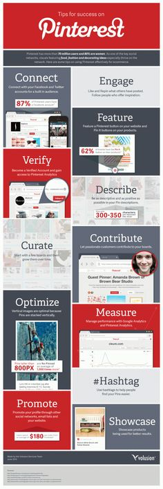 Consejos para el éxito en Pinterest #infografia #infographic #socialmedia