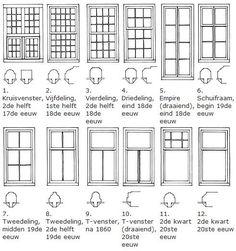 voorbeeld roedeverdeling ramen - Google zoeken Interior Windows, Patio Doors, Next At Home, Rustic Interiors, Home Renovation, Architecture Art, Interior Inspiration, Decoration, Building A House