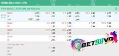 Tỷ lệ kèo Brazil vs Bỉ tại nhà cái uy tín Bet98vn