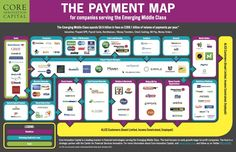 Core's Map of Payments Interactive Marketing, Wordpress, Mobile Marketing, Looking Up, Innovation, Core, Social Media, Map, Infographics