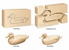 Image result for Free animal Wood Carving Patterns