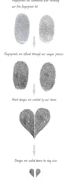 Serendipity Diamonds offer a range of Fingerprint Jewellery, this post is detailing how we refine each individual print and the process on creating a matching pair of Heart Fingerprint Wedding Rings. Fingerprint Tattoos, Fingerprint Wedding Bands, Fingerprint Jewelry, Heart Wedding Rings, Matching Wedding Rings, Diamond Wedding Bands, Heart Rings, Tattoo Wedding Bands, Matching Couples