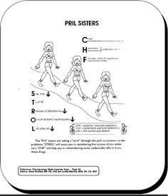 Pril sisters cartoon - Google Search