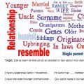 Family Vocabulary for ELLs