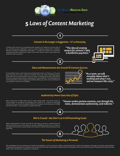 Five Laws of Content Marketing - The Website Marketing Group Blog