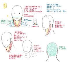 なんちゃって筋肉の描き方【自分用】 [4]