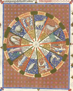 Detail of a diagram of the twelve signs of the zodiac, from the fourteenth-century Catalan Matfré Ermengau of Bézier's Breviari d'Amour; Zodiac (Yates Thompson 31 f.48v). (British Library)