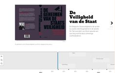 Timeline on the history of Belgian State Security Services Security Service, Timeline, History, Historia, History Activities