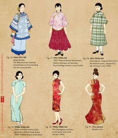 Tumblr: Chinese women clothing evolution