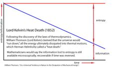 Szilards great contribution to information philosophy is his connecting an increase in thermodynamic (Boltzmann) entropy with any increase in information that results from a measurement.