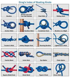 Sailing Knots | ReelTym: Animated Knots by Grog