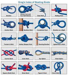 Sailing Knots | ReelTym: Animated Knots by Grog