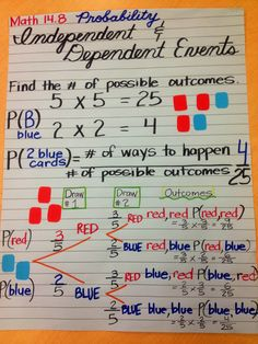 Probablity Independent & Dependent Events HOT Journal (Higher Oder Thinking)