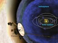 Data published in today's issue of Science suggest that Voyager 1 is nearing the edge of the heliosphere.