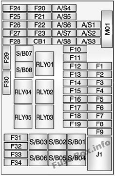 Under-hood fuse box diagram: Chevrolet Trax (2013, 2014