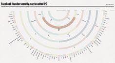 Ingenious News Analyzer Boils Down Stories To The Big Ideas   Co.Design: business + innovation + design