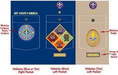 flag placement on uniform
