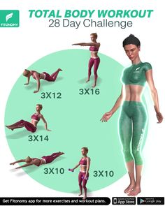 fitness Five workouts to get a total body transformation. These workouts will target our full body muscles and help you reduce fat. Try them out to get closer to your weight loss transformation. Weight Loss Diet Plan, Weight Loss For Women, Weight Loss Plans, Weight Loss Program, Weight Loss Tips, Lose Weight, The Plan, How To Plan, Fitness Workouts