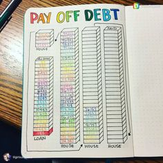 10 Must-Have Bullet Journal Pages to Stay on Top of Your Finances this 2020 – Finance tips, saving money, budgeting planner Bullet Journal Examples, How To Bullet Journal, Bullet Journal Tracker, Bullet Journal Junkies, Bullet Journal Layout, Bullet Journal Inspiration, Bullet Journals, Diy Organisation, Planner Organization