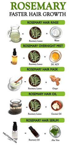 ROSEMARY – benefits, and uses for faster hair growth
