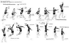 Spike Approach Footwork: Left, Right-Left Approach (For Right Hand ...