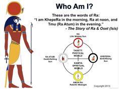 The Origin of KAMTA: Kamitic/Kemetic Shamanism | LandofKam's Blog