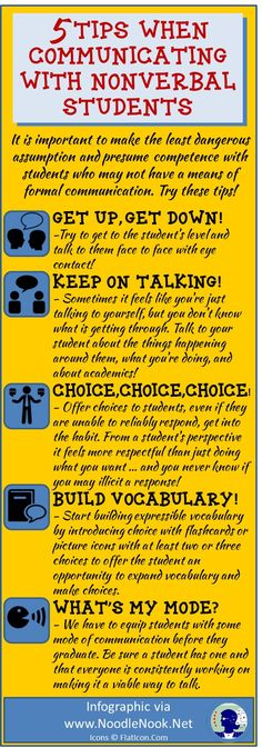 Infographic: 5 Tips for talking with Nonverbal Students! http://www.NoodleNook.net