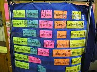 Tales From a K-1 Classroom: Daily 5 MATH a few tidbits about how this teacher runs her Daily 5 Math! and a link to a descriptive Daily 5 Math site!!!